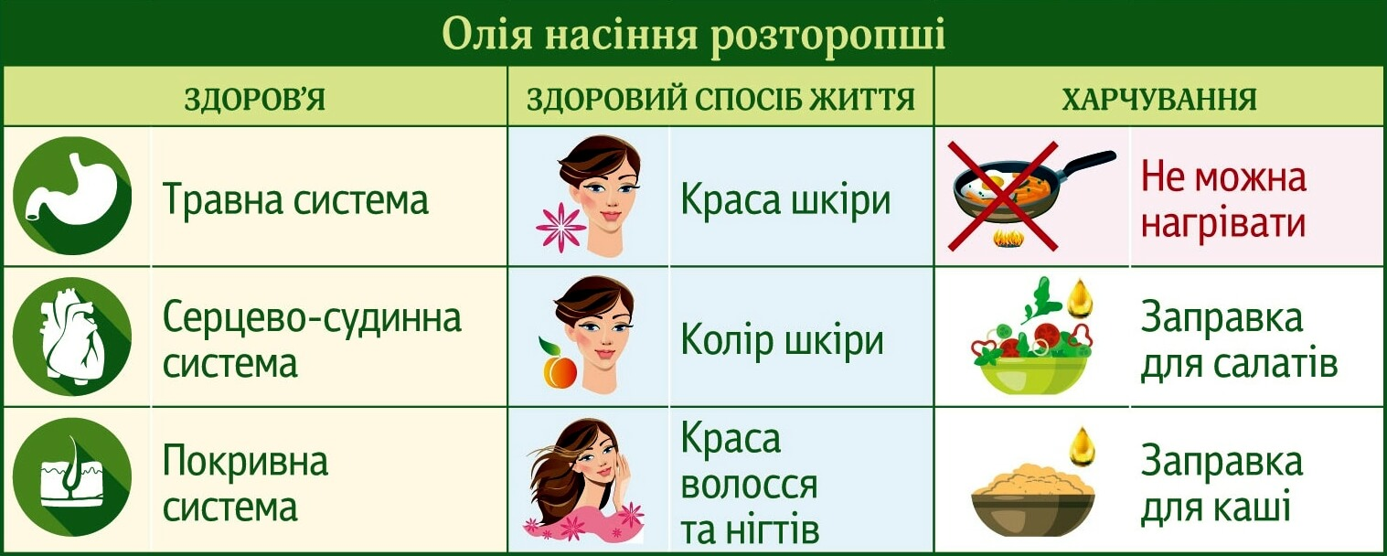 ecoliya-maslo-iz-semyan-rastoropshi_0