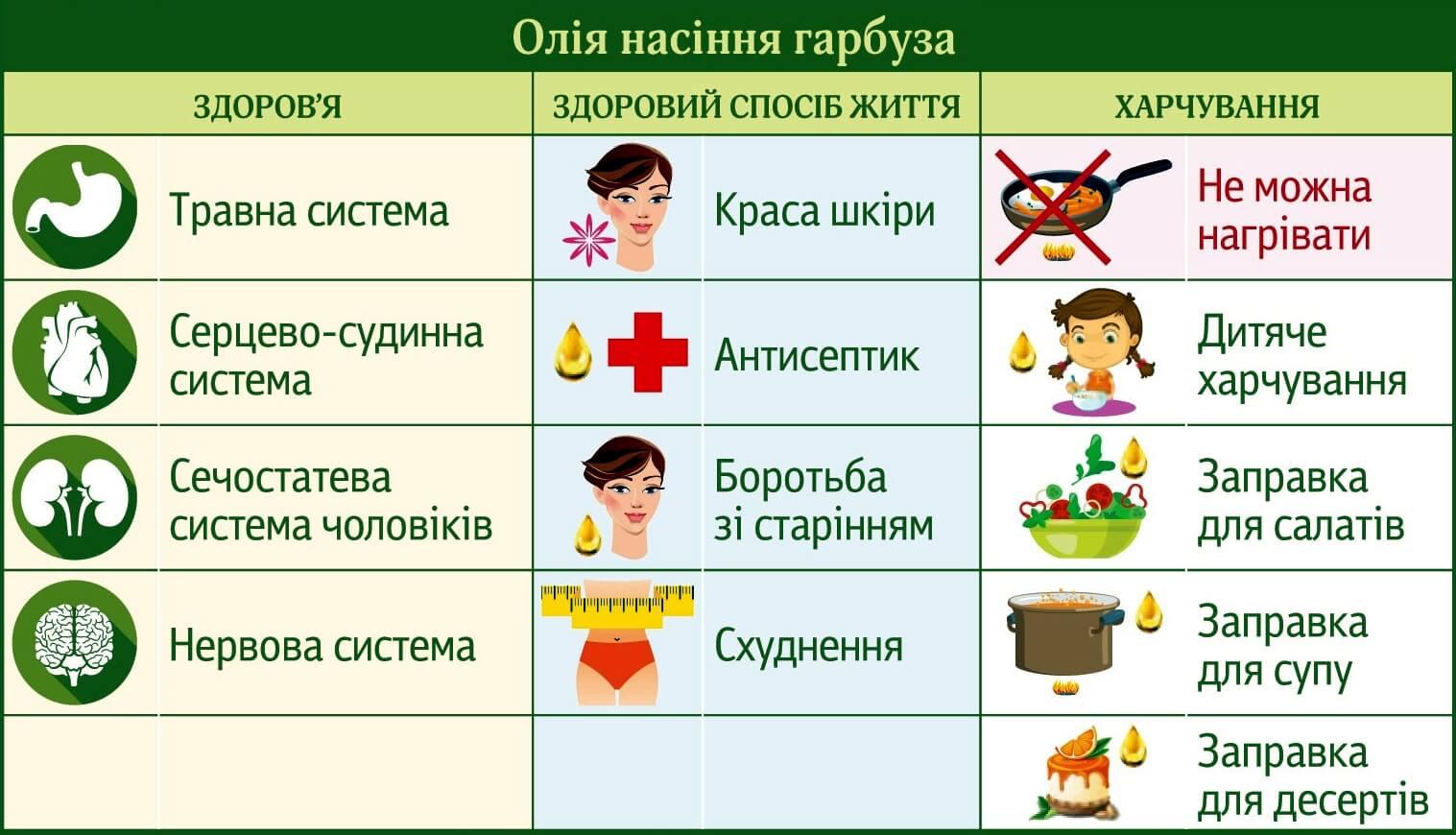 ecoliya-maslo-iz-semyan-tykvy_0