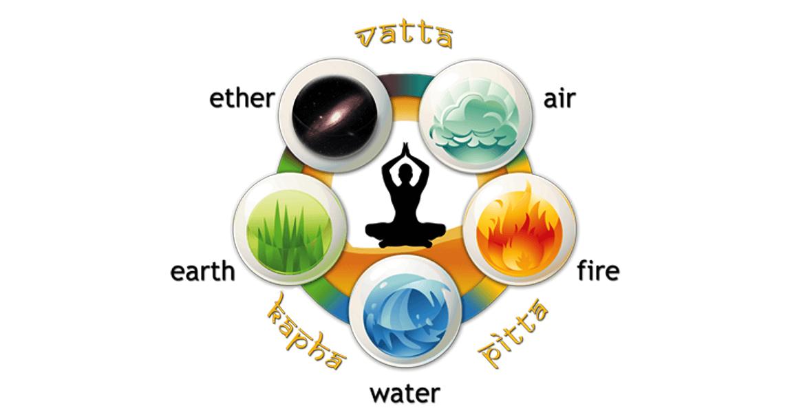 Основы Аюрведы. Махабхута – пять первоэлементов Вселенной.