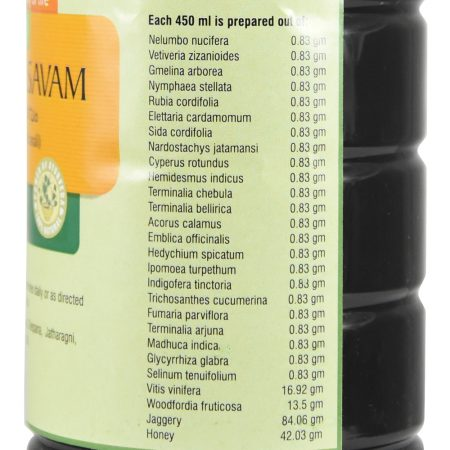 Аравинда Асава (aravindasavam, Nupal Remedies)
